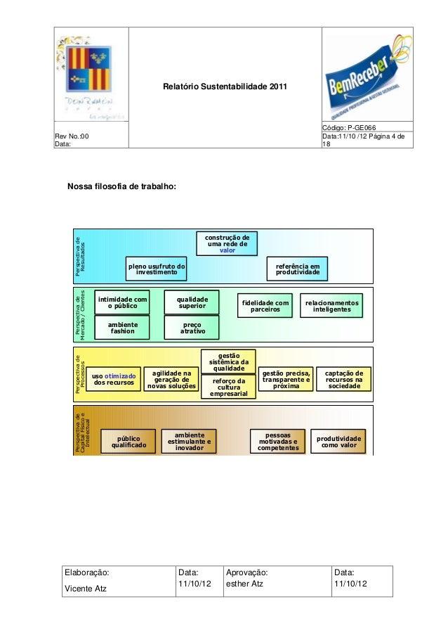 Relatório Sustentabilidade 2011                                                                                           ...