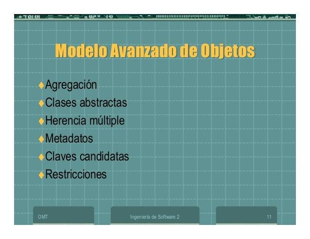 OMT Ingeniería de Software 2 11 Modelo Avanzado de ObjetosModelo Avanzado de Objetos Agregación Clases abstractas Herencia...
