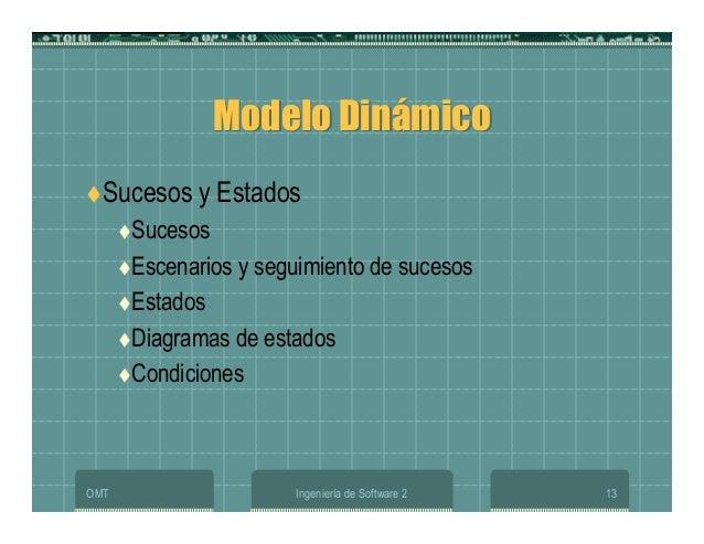 OMT Ingeniería de Software 2 13 Modelo DinámicoModelo Dinámico Sucesos y Estados Sucesos Escenarios y seguimiento de suces...