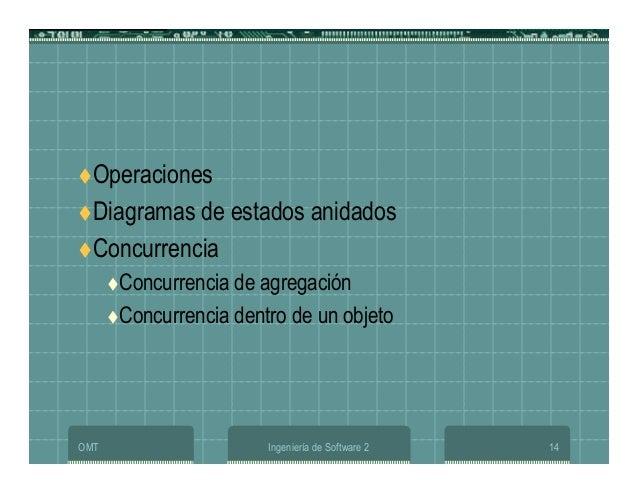 OMT Ingeniería de Software 2 14 Operaciones Diagramas de estados anidados Concurrencia Concurrencia de agregación Concurre...