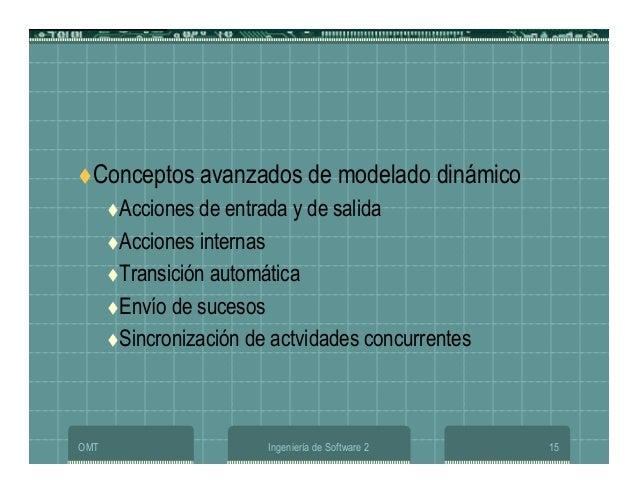 OMT Ingeniería de Software 2 15 Conceptos avanzados de modelado dinámico Acciones de entrada y de salida Acciones internas...