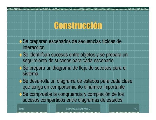 OMT Ingeniería de Software 2 16 ConstrucciónConstrucción Se preparan escenarios de secuencias típicas de interacción Se id...