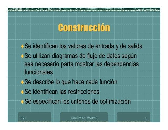 OMT Ingeniería de Software 2 19 ConstrucciónConstrucción Se identifican los valores de entrada y de salida Se utilizan dia...
