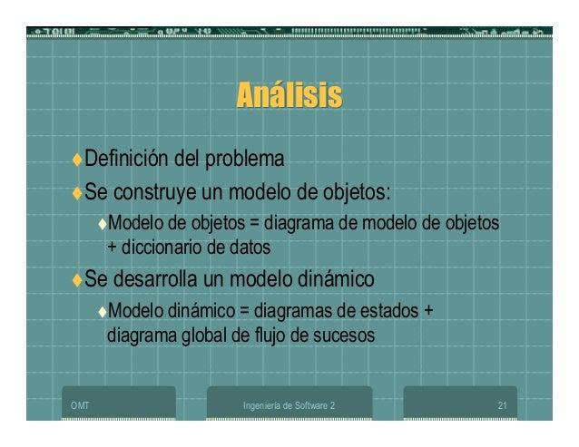 OMT Ingeniería de Software 2 21 AnálisisAnálisis Definición del problema Se construye un modelo de objetos: Modelo de obje...