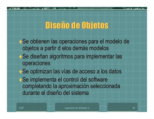 OMT Ingeniería de Software 2 25 Diseño de ObjetosDiseño de Objetos Se obtienen las operaciones para el modelo de objetos a...