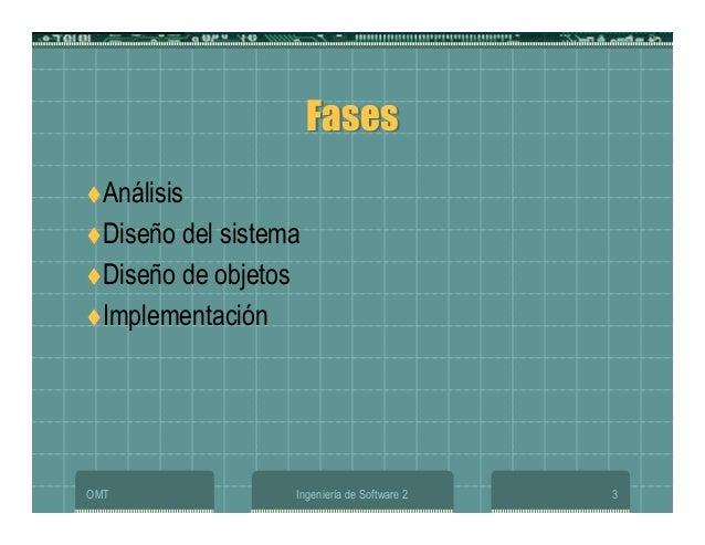 OMT Ingeniería de Software 2 3 FasesFases Análisis Diseño del sistema Diseño de objetos Implementación