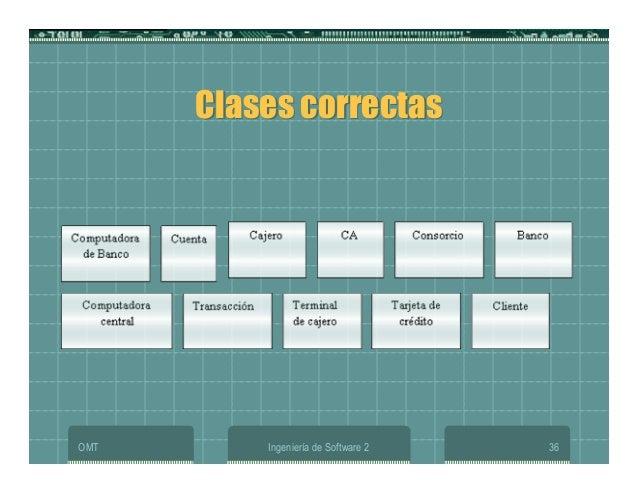 OMT Ingeniería de Software 2 36 Clases correctasClases correctas