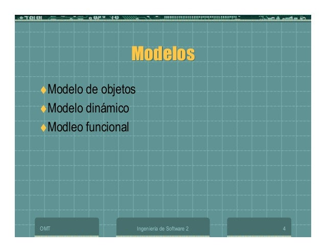 OMT Ingeniería de Software 2 4 ModelosModelos Modelo de objetos Modelo dinámico Modleo funcional