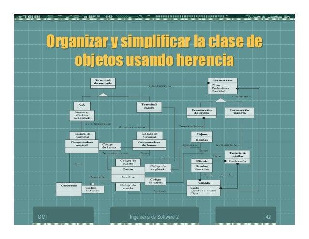 OMT Ingeniería de Software 2 42 Organizar y simplificar la clase de objetos usando herencia Organizar y simplificar la cla...