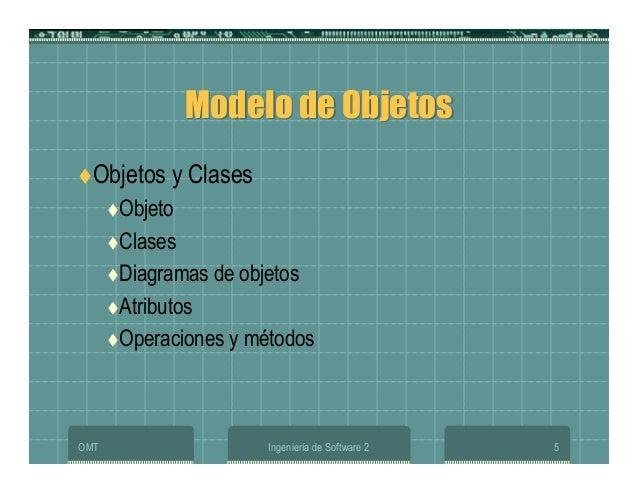 OMT Ingeniería de Software 2 5 Modelo de ObjetosModelo de Objetos Objetos y Clases Objeto Clases Diagramas de objetos Atri...