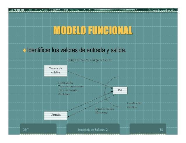 OMT Ingeniería de Software 2 50 MODELO FUNCIONALMODELO FUNCIONAL Identificar los valores de entrada y salida.