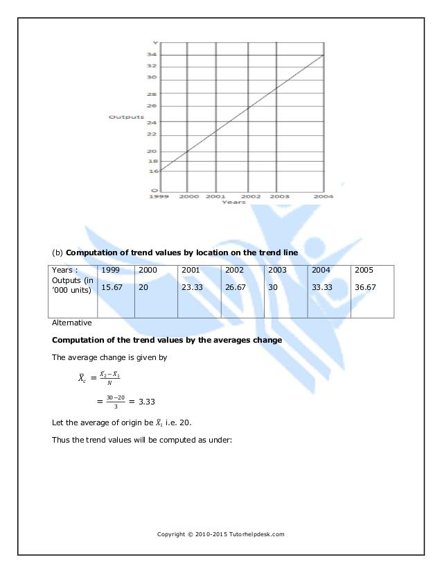 Help with my statistics homework
