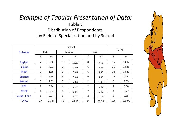 TABULAR PRESENTATION OF DATA PDF DOWNLOAD