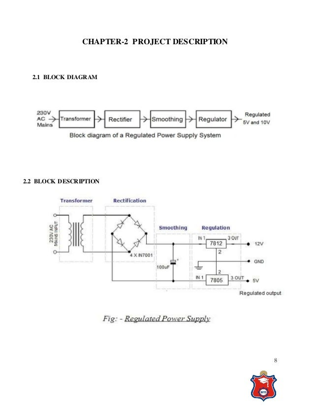 THE FABRICATION OF REGULATED DC POWER SUPPLY