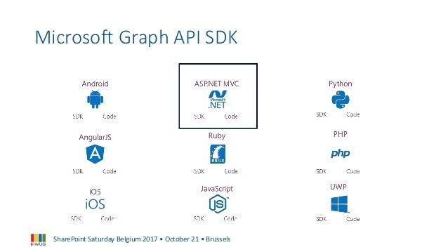 Microsoft Graph with ASP NET MVC