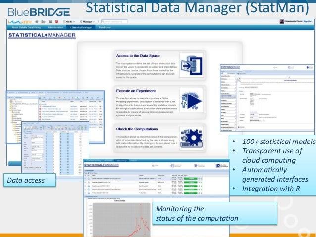 Agricultural Statistical Software
