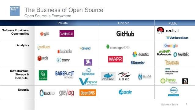 Open Source in the Enterprise