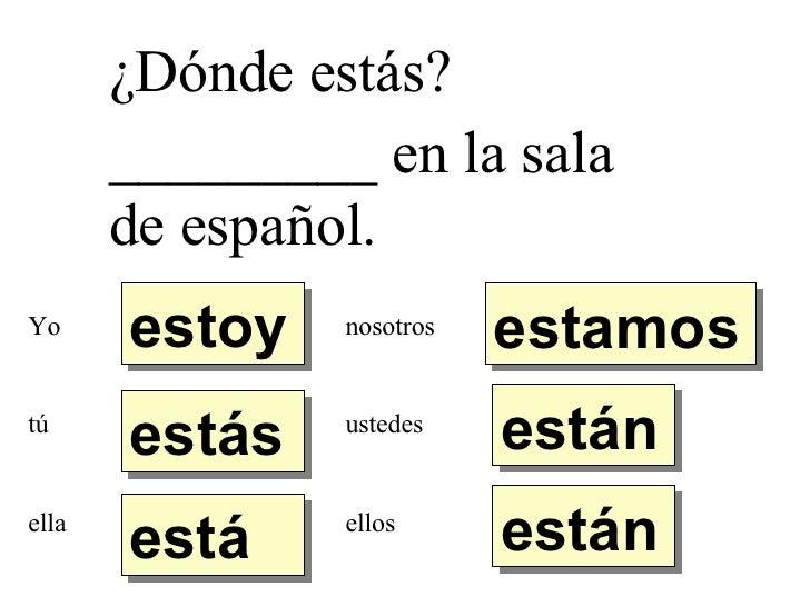 ¿Dónde estás? _________ en la sala de español. estoy estás está están están estamos Yo tú ella nosotros ustedes ellos