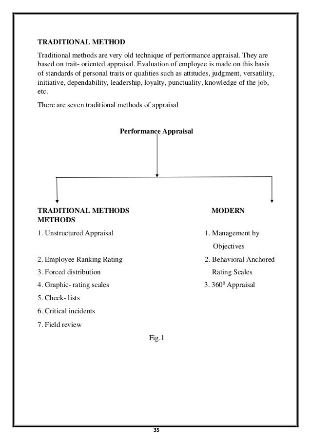 effectiveness of performance appraisal system