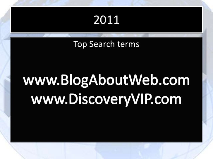 2011Top Search terms