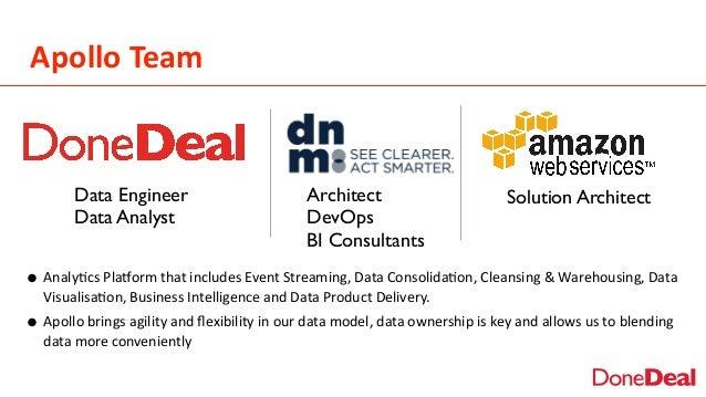 Apollo  Team Data Engineer Data Analyst Architect DevOps BI Consultants Solution Architect • Analy2cs  Pla5orm  that...