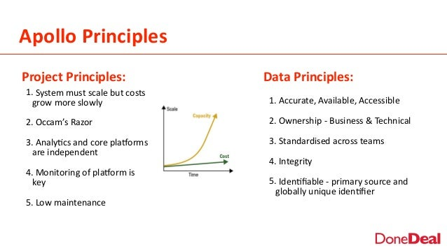 Apollo  Principles 1.  System  must  scale  but  costs   grow  more  slowly   2.  Occam's  Razor ...
