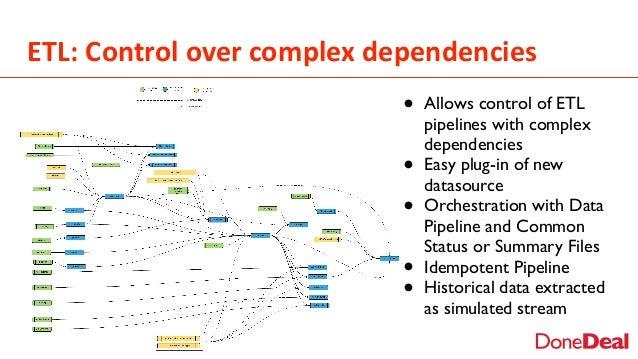 ETL:  Control  over  complex  dependencies • Allows control of ETL pipelines with complex dependencies • Easy plug...