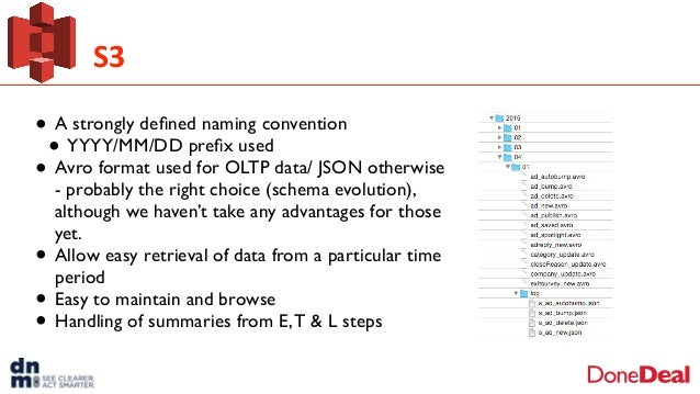 S3 • A strongly defined naming convention • YYYY/MM/DD prefix used • Avro format used for OLTP data/ JSON otherwise - probab...