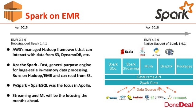 Spark  on  EMR • AWS's  managed  Hadoop  framework  that  can   interact  with  data  from  S3,  ...