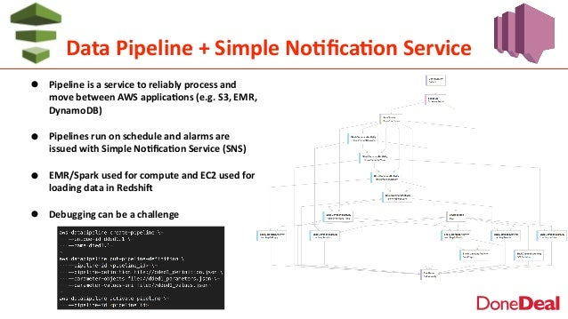 Data  Pipeline  +  Simple  No6fica6on  Service • Pipeline  is  a  service  to  reliably  process  a...