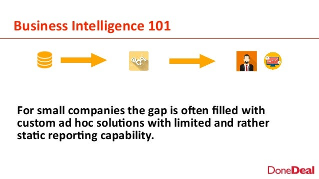 Business  Intelligence  101 For  small  companies  the  gap  is  oNen  filled  with   custom  ad  ...