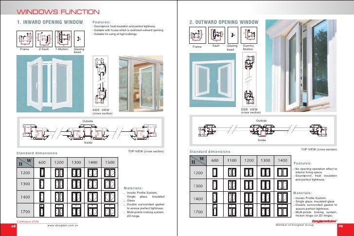 Catalog Pvc Windows Amp Doors
