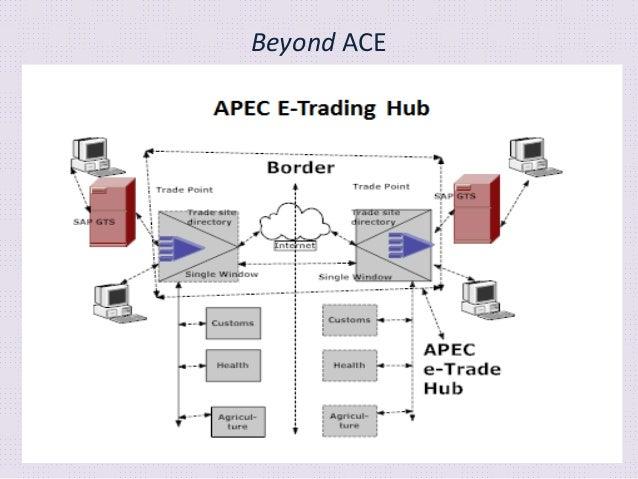 Trade Facilitation and the Automated Single Window