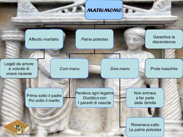 Matrimonio Romano Sine Manu : La donna romana in età monarchica e repubblicana