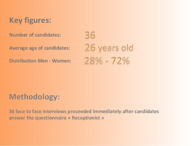 Key figures:Number of candidates:Average age of candidates:Distribution Men - Women:Methodology:36 face to face interviews...