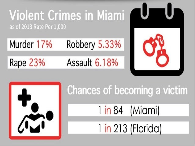 Are You Really Safe from Crime in Miami? Slide 2