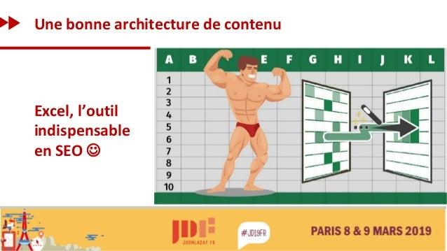 Une bonne architecture de contenu Excel, l'outil indispensable en SEO ☺