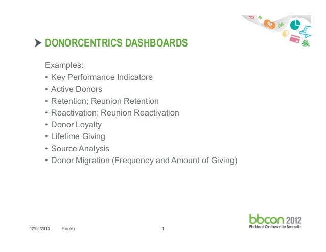 DONORCENTRICS DASHBOARDS Examples: • Key Performance Indicators • Active Donors • Retention; Reunion Retention • Reactivat...