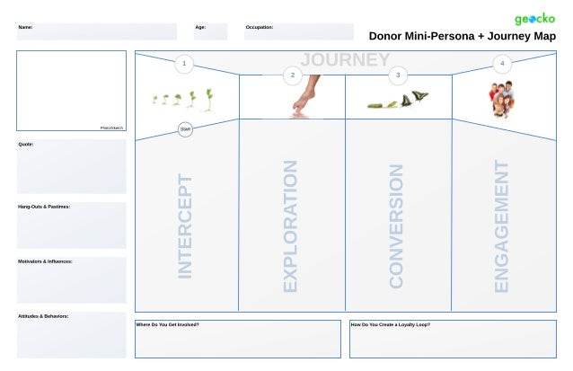 donor template