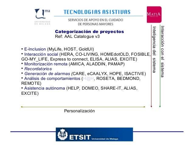 Categorización de proyectos Ref: AAL Catalogue v3  E-Inclusion (MyLife, HOST, GoldUI)  Interacción social (HERA, CO-LIVI...