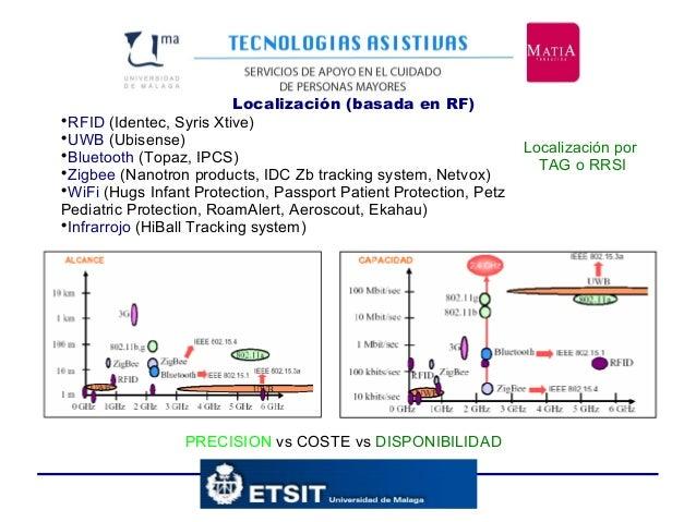 Localización (basada en RF)  RFID (Identec, Syris Xtive)  UWB (Ubisense)  Bluetooth (Topaz, IPCS)  Zigbee (Nanotron pr...