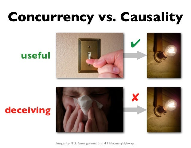 Concurrency vs. Causality                                                                ✔   useful                       ...