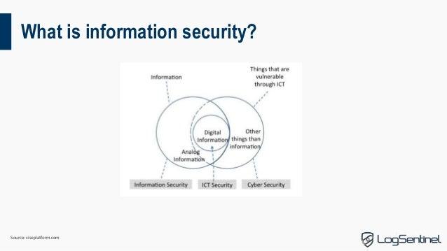 Don't blink   creating secure software Slide 3