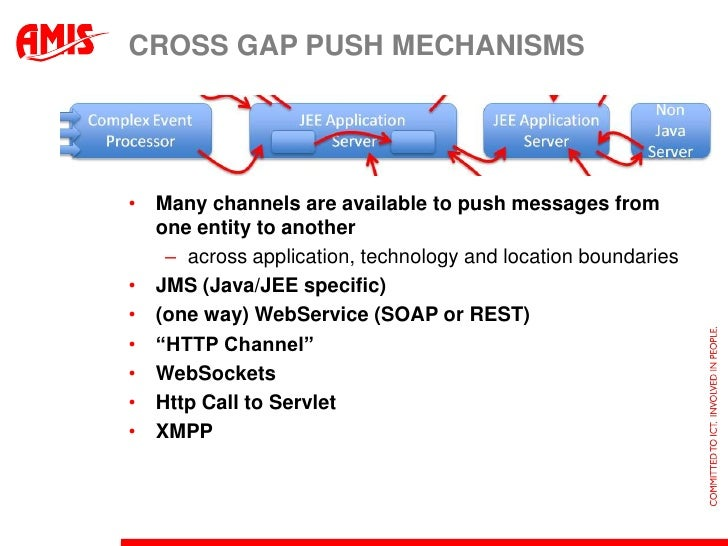 Don't call us - we'll push - cross tier push architecture (JavaOne 20…