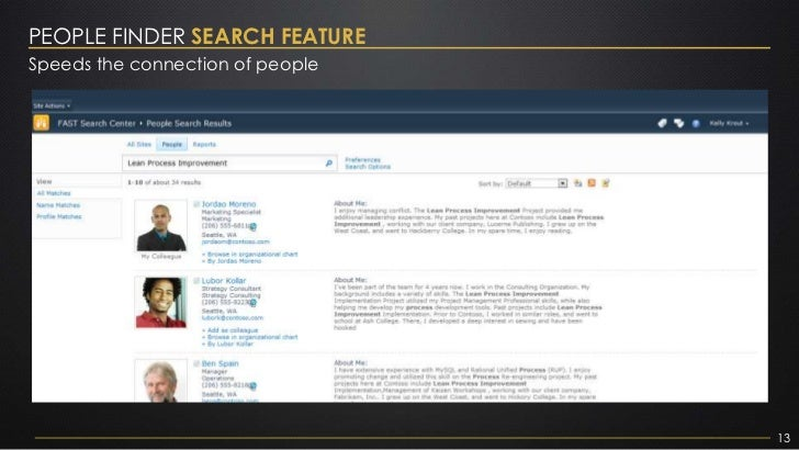 PEOPLE FINDER SEARCH FEATURESpeeds the connection of people                                  13