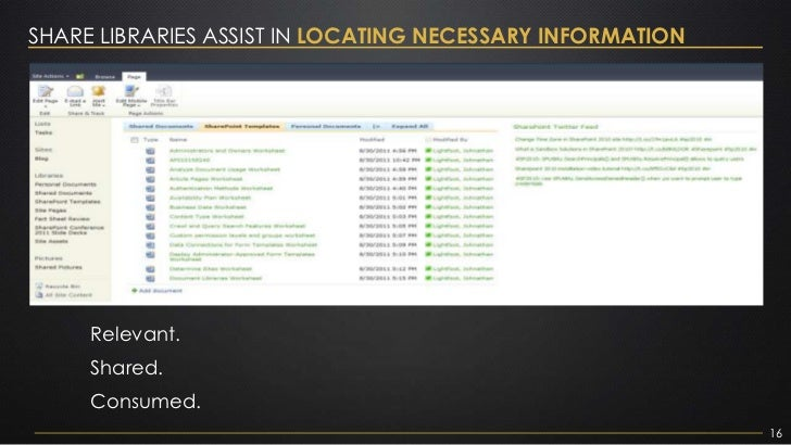 SHARE LIBRARIES ASSIST IN LOCATING NECESSARY INFORMATION     Relevant.     Shared.     Consumed.                          ...
