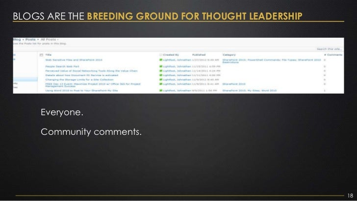 BLOGS ARE THE BREEDING GROUND FOR THOUGHT LEADERSHIP     Everyone.     Community comments.                                ...