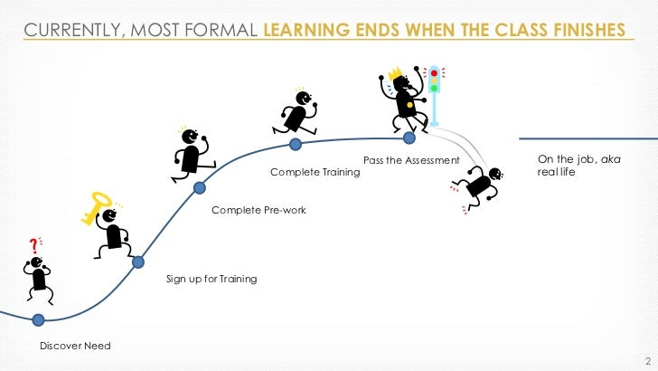 CURRENTLY, MOST FORMAL LEARNING ENDS WHEN THE CLASS FINISHES                                                            Pa...