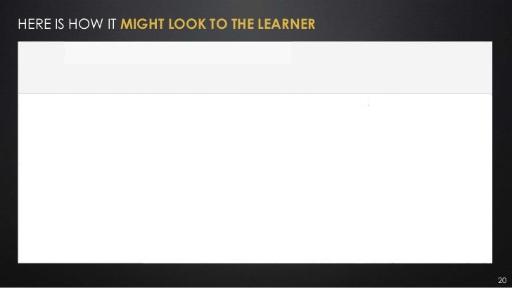 HERE IS HOW IT MIGHT LOOK TO THE LEARNER                                           20