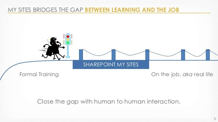 MY SITES BRIDGES THE GAP BETWEEN LEARNING AND THE JOB                       SHAREPOINT MY SITES   Formal Training         ...